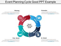 Event Planning Cycle Good Ppt Example