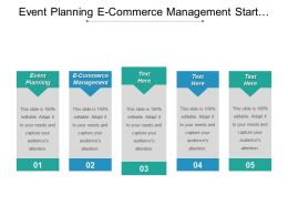 Event Planning E Commerce Management Start Business Financial Planning Cpb