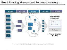 Event Planning Management Perpetual Inventory Systems Sales Marketing Cpb