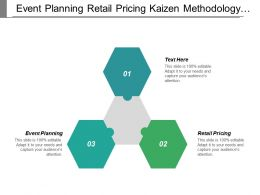 Event Planning Retail Pricing Kaizen Methodology Organizational Development Cpb