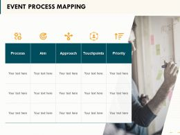 Event Process Mapping Process Ppt Powerpoint Presentation Styles Slide Portrait