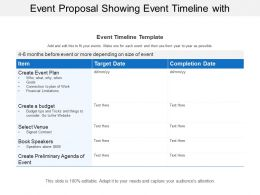 Event Proposal Showing Event Timeline With Target And Completion Data