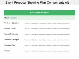 Event Proposal Showing Plan Components With Goals Objectives And Promotion Strategies