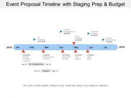 Event Proposal Timeline With Staging Prep And Budget