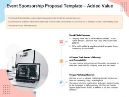 Event Sponsorship Proposal Template Added Value Ppt Powerpoint Presentation Display