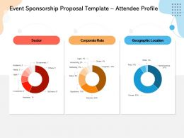 Event Sponsorship Proposal Template Attendee Profile Ppt Powerpoint Presentation Show