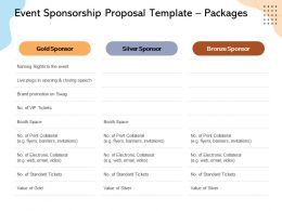 Event Sponsorship Proposal Template Packages Ppt Powerpoint Presentation Outline File