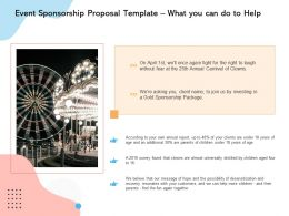 Event Sponsorship Proposal Template What You Can Do To Help Ppt Powerpoint Information