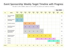 Event Sponsorship Weekly Target Timeline With Progress