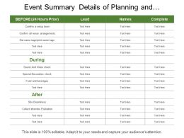 Event Summary Checklist Of Expense Budget 1