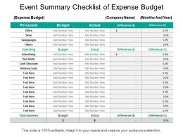 Event Summary Checklist Of Expense Budget 2