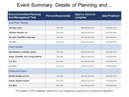 Event Summary Details Of Planning And Management Tasks