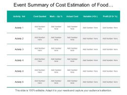 Event Summary Of Cost Estimation Of Food And Beverages