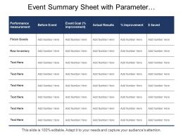 Event Summary Sheet With Parameter Measurement