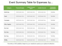 Event Summary Table For Expenses By Category