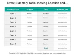 Event Summary Table Showing Location And Audience Size