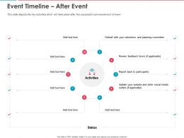Event Timeline After Event Ppt Powerpoint Presentation Ideas Gridlines