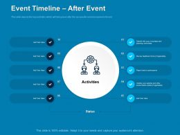 Event Timeline After Event Report Ppt Powerpoint Presentation Icon