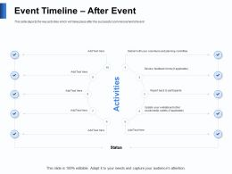Event Timeline After Event Update Ppt Powerpoint Presentation Icon Display