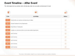 Event Timeline After Event Volunteers Powerpoint Presentation Brochure