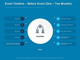Event Timeline Before Event One Two Months Coordinated Ppt Powerpoint Presentation Portfolio