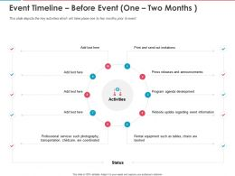 Event Timeline Before Event One Two Months Ppt Powerpoint Presentation Infographic Template Infographics