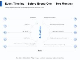 Event Timeline Before Event One Two Months Professional Powerpoint Presentation Example Topics