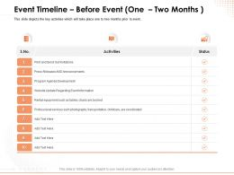 Event Timeline Before Event One Two Months Program Agenda Ppt Powerpoint Presentation Skills