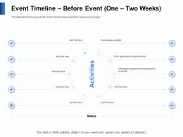 Event Timeline Before Event One Two Weeks Agenda And Program Ppt Powerpoint Presentation Layout Ideas