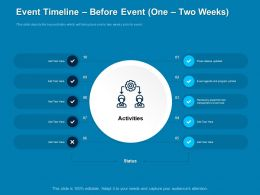 Event Timeline Before Event One Two Weeks Agenda Ppt Powerpoint Presentation Icon Elements