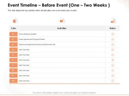 Event Timeline Before Event One Two Weeks Equipment Are Transported Ppt Powerpoint Presentation Smartart