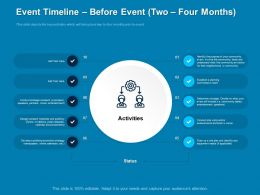 Event Timeline Before Event Two Four Months Activities Powerpoint Presentation Format