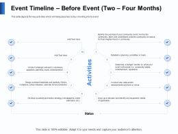 Event Timeline Before Event Two Four Months Design Ppt Powerpoint Presentation Design Templates