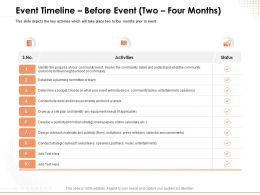 Event Timeline Before Event Two Four Months Promotion Strategy Ppt Powerpoint Presentation Images