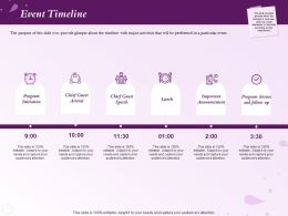 Event Timeline Closure Powerpoint Presentation Graphics Template