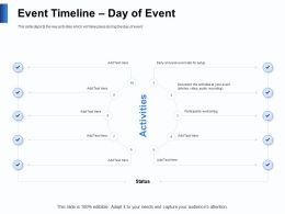 Event Timeline Day Of Event Participants Welcoming Ppt Powerpoint Presentation Templates