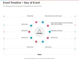Event Timeline Day Of Event Ppt Powerpoint Presentation Infographics Templates