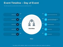 Event Timeline Day Of Event Recording Ppt Powerpoint Presentation Introduction