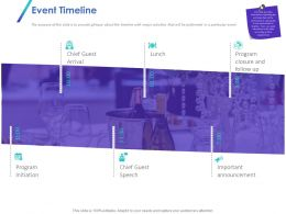 Event Timeline Ppt Powerpoint Presentation Ideas Graphic Images