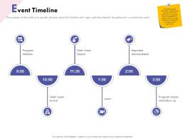 Event Timeline Program Ppt Powerpoint Presentation Gallery Layouts