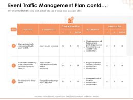 Event Traffic Management Plan Contd Item Ppt Powerpoint Presentation Tips