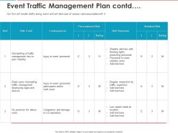 Event Traffic Management Plan Contd Ppt Powerpoint Presentation Pictures Show