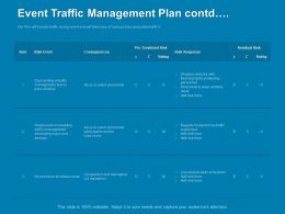 Event Traffic Management Plan Contd Road Ppt Powerpoint Presentation Elements