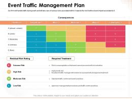 Event Traffic Management Plan Control Powerpoint Presentation Shapes