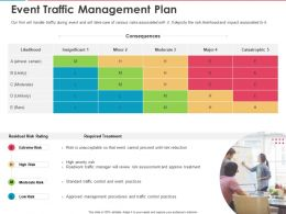 Event Traffic Management Plan Ppt Powerpoint Presentation Professional Styles