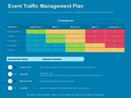 Event Traffic Management Plan Practices Ppt Powerpoint Presentation Diagram