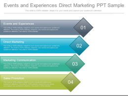 Events And Experiences Direct Marketing Ppt Sample