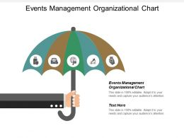 Events Management Organizational Chart Ppt Powerpoint Presentation Icon Example Cpb