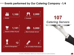 Events Performed By Our Catering Company Celebs Ppt Powerpoint File Skills