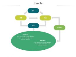 Events Ppt Powerpoint Presentation Professional Grid Cpb